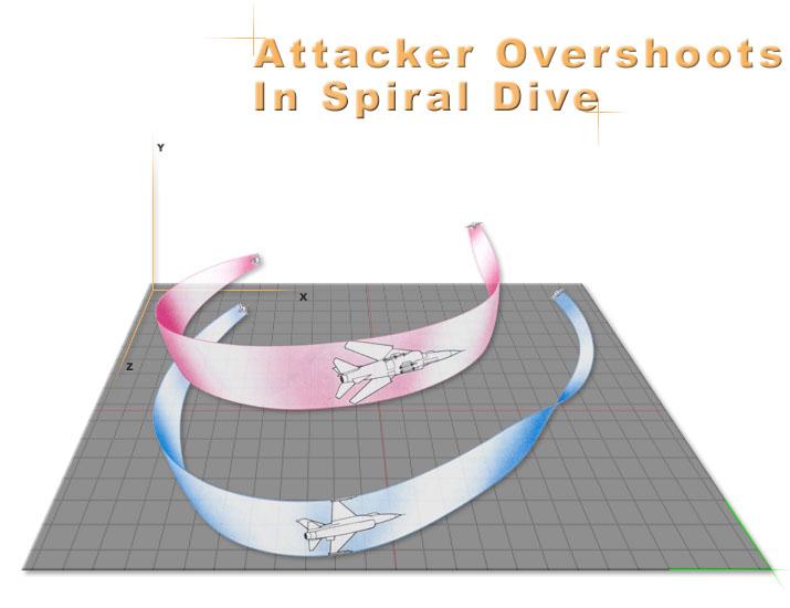Air-To-Air Tactics Attacker_overshoots_spiral_dive