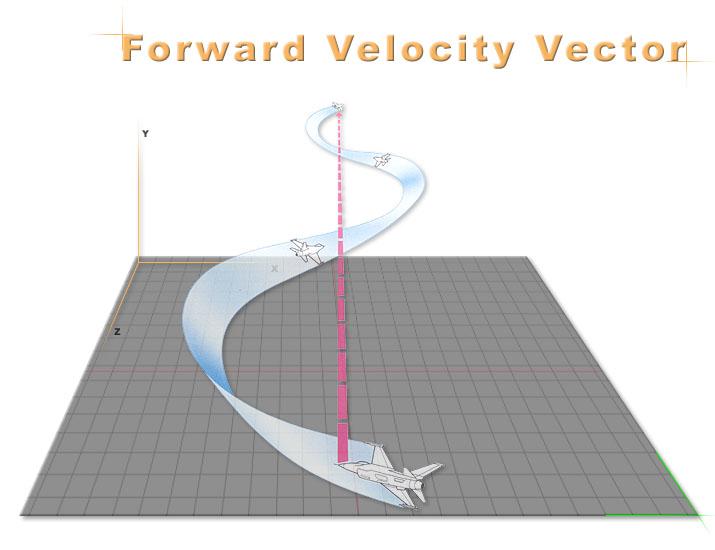 Air-To-Air Tactics Forward_velocity_vector