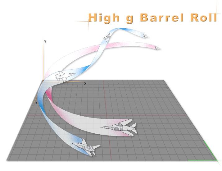 Air-To-Air Tactics High_g_berral_roll