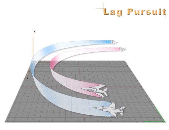 Air-To-Air Tactics Lag_pursuit