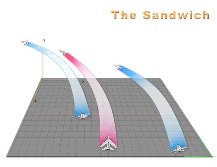 Air-To-Air Tactics Sandwich