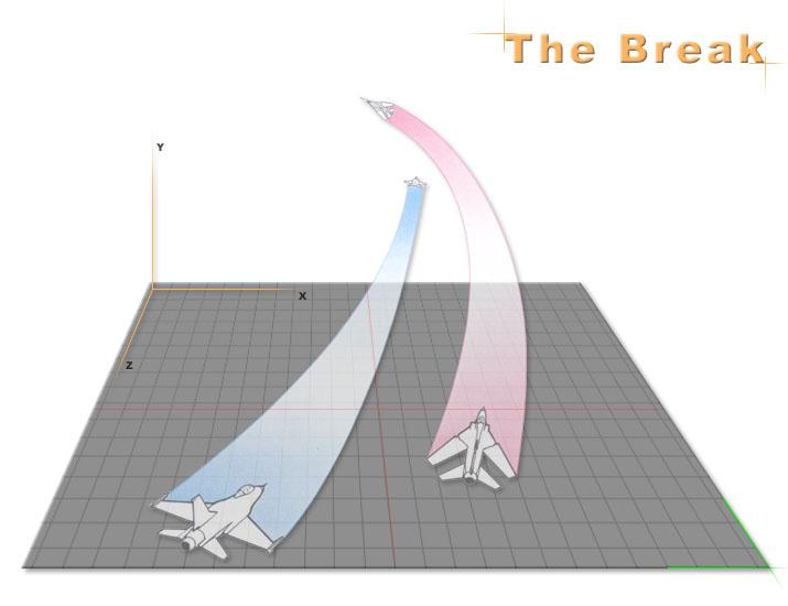 Air-To-Air Tactics The_break