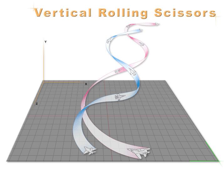 Air-To-Air Tactics Vertical_rolling_scissors