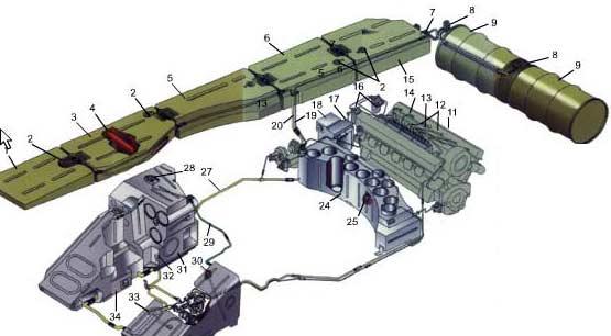 Tank Warfare: Russian Armour vs Western Armour - Page 15 T90fuelsystemexternaltanks