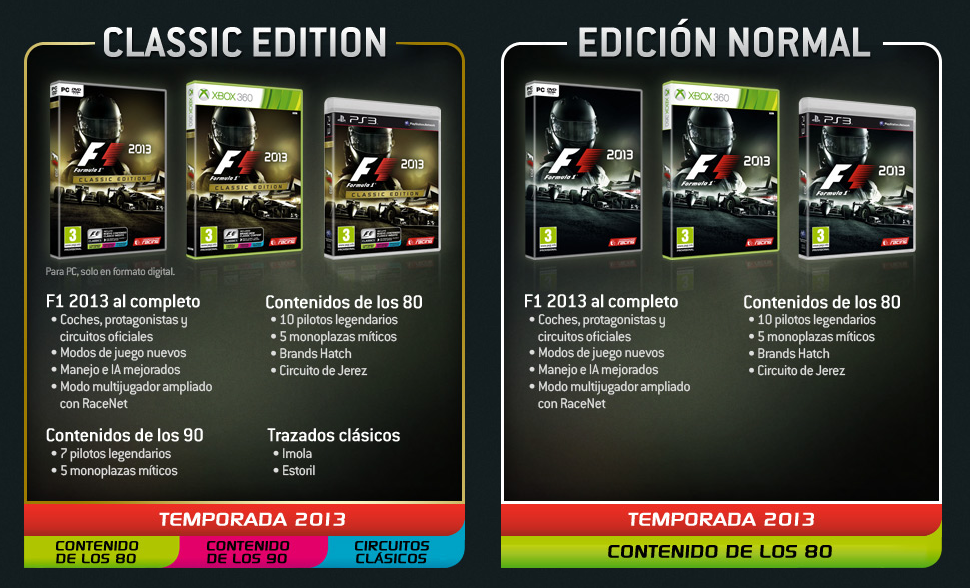 ... Codemasters-F1-2013-Classic-Edition-Normal-Edition-PC-PS3-Xbox-360