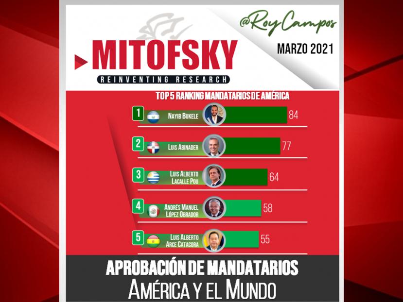 ¿Cómo erradicar la violencia y la corrupción en México? - Página 6 6567c635cc45e8d710178f98da3a11a6_L