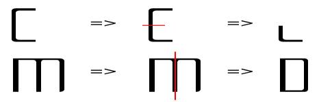 Rimski brojevi L-C-D-M