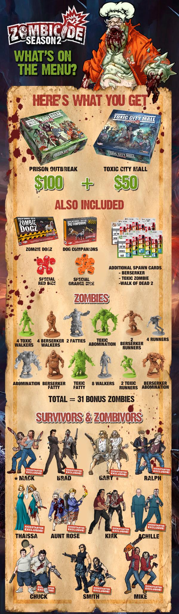 zombicide saison 2, 3 et les chiens OnMenu4