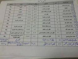 الوقائع  الكاملة لأستشهاد الطفل الشماس مينا ماهر فى عين شمس 25/1/2015 Coptstoday-1422347827