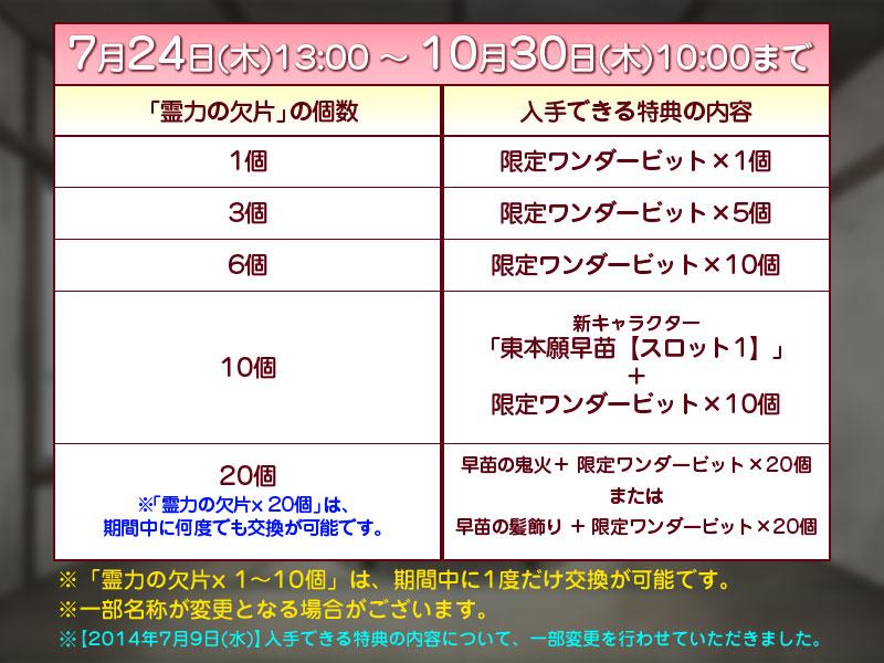 Cosmic Break X  Rokujyoma no Shinryakusha!?  Collaboration (ch 12 flag updated) Img_cpsanae05