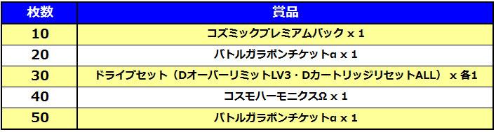 12/02/2015 updates(updated) 006