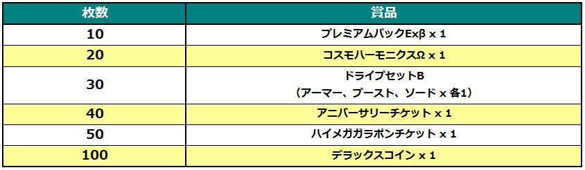 19/03/2015 updates (updated) 006