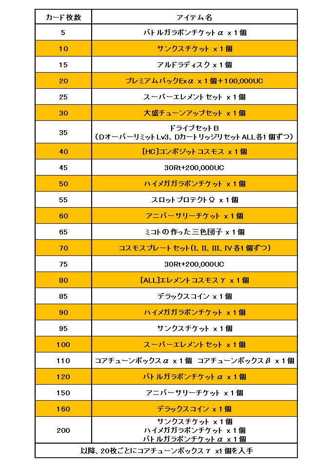 21/05/2015 updates (updated)  005