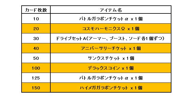 21/05/2015 updates (updated)  006