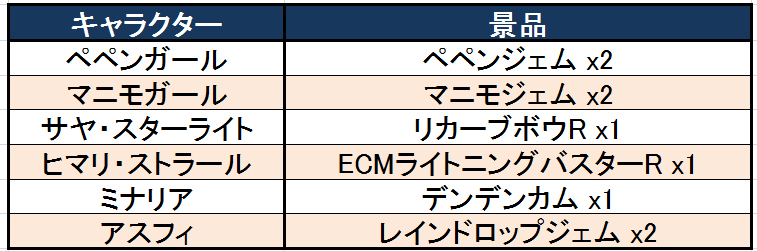 03/12/2015 updates (updated) E383afe383b3e382bfe382a4e383a0e38397e383ace382bce383b3e383881