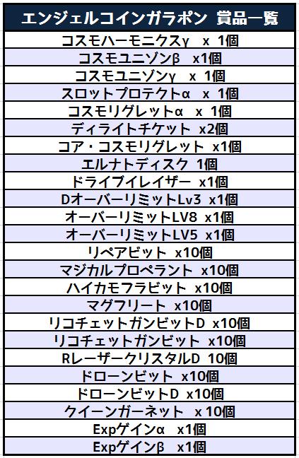 28/01/2016 updates (updated) 0062