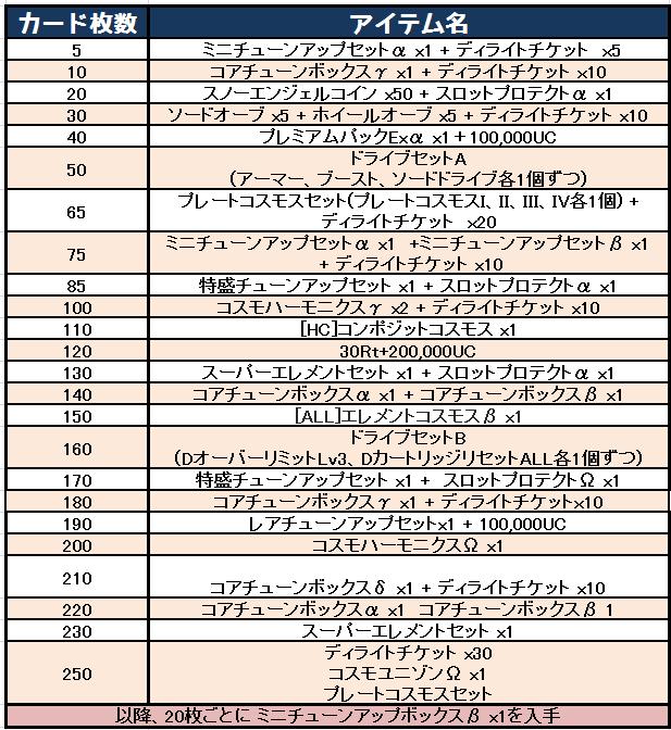 18/02/2016 updates (updated) 008
