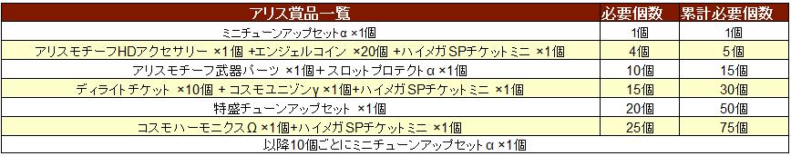 18/03/2016 updates (updated) 008