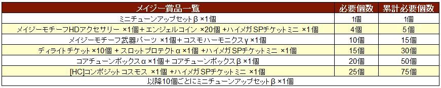 18/03/2016 updates (updated) 009