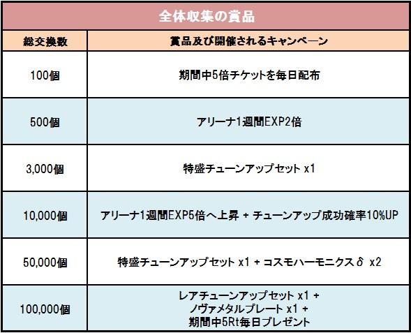 09/06/2016 updates(updated) 0051