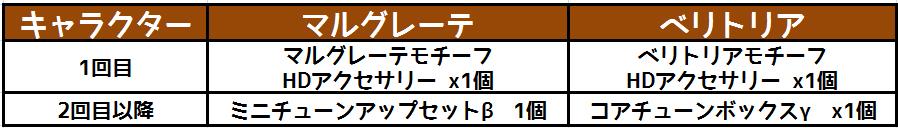 25/08/2016 updates (updated) 0053