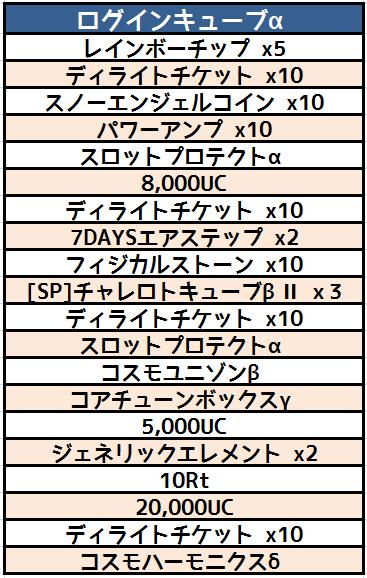 15/12/2016 updates (updated) 0061