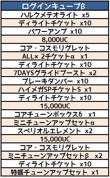 15/12/2016 updates (updated) 007