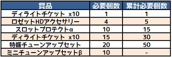 15/12/2016 updates (updated) 009