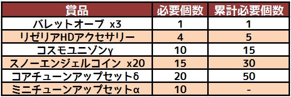 15/12/2016 updates (updated) 010