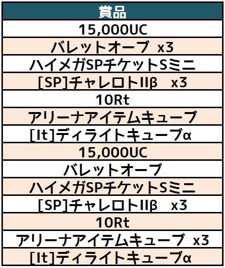 9/02/2017 updates (updated) 0041