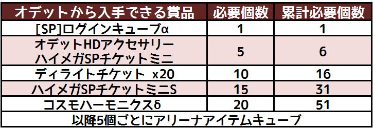 16/02/2017 updates (updated) E3818ae381a7e381a3e381a8_e8b39ee59381