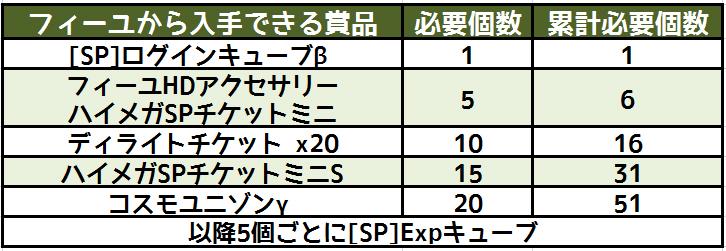 16/02/2017 updates (updated) E38395e382a3e383bce383a6_e8b39ee59381