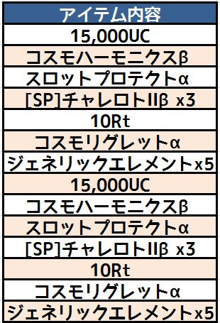 02/05/2017 update (updated) 003