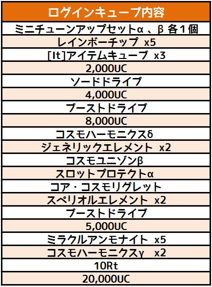 01/06/2017 update (updated) 0043