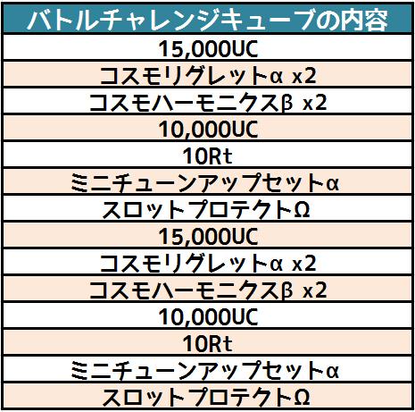 13/07/2017 updates 0021