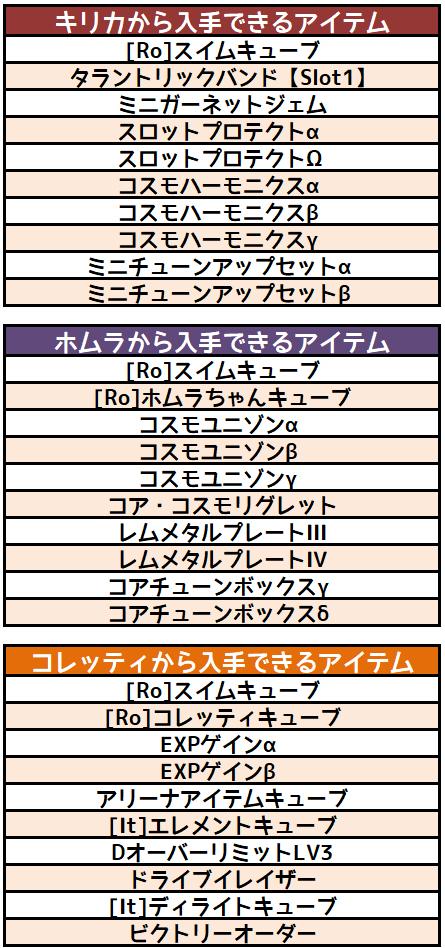 24/08/2017 summer mega update  (updated again) 0043
