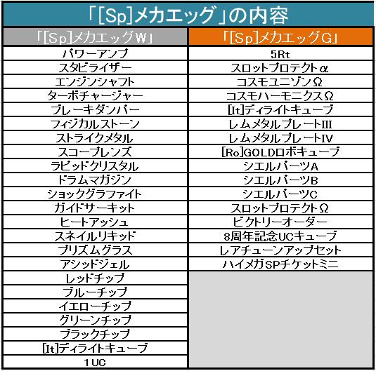 10/18(isn't it 17?)/2017 Update 008