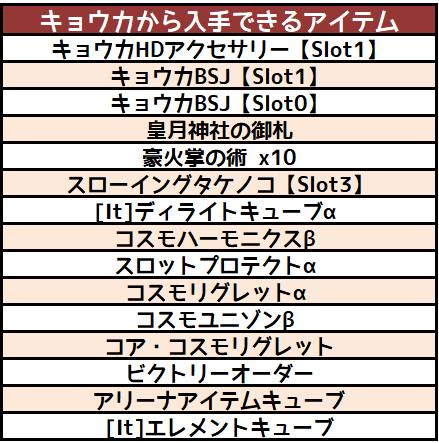 28/09/2017 update (updated again) 0081