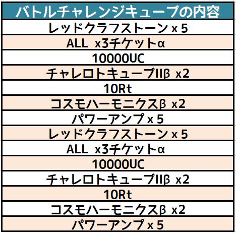 14/12/2017 more anniversary update 0062