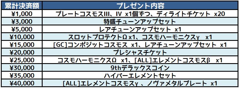 21/12/2017 mega update (updated) 0072