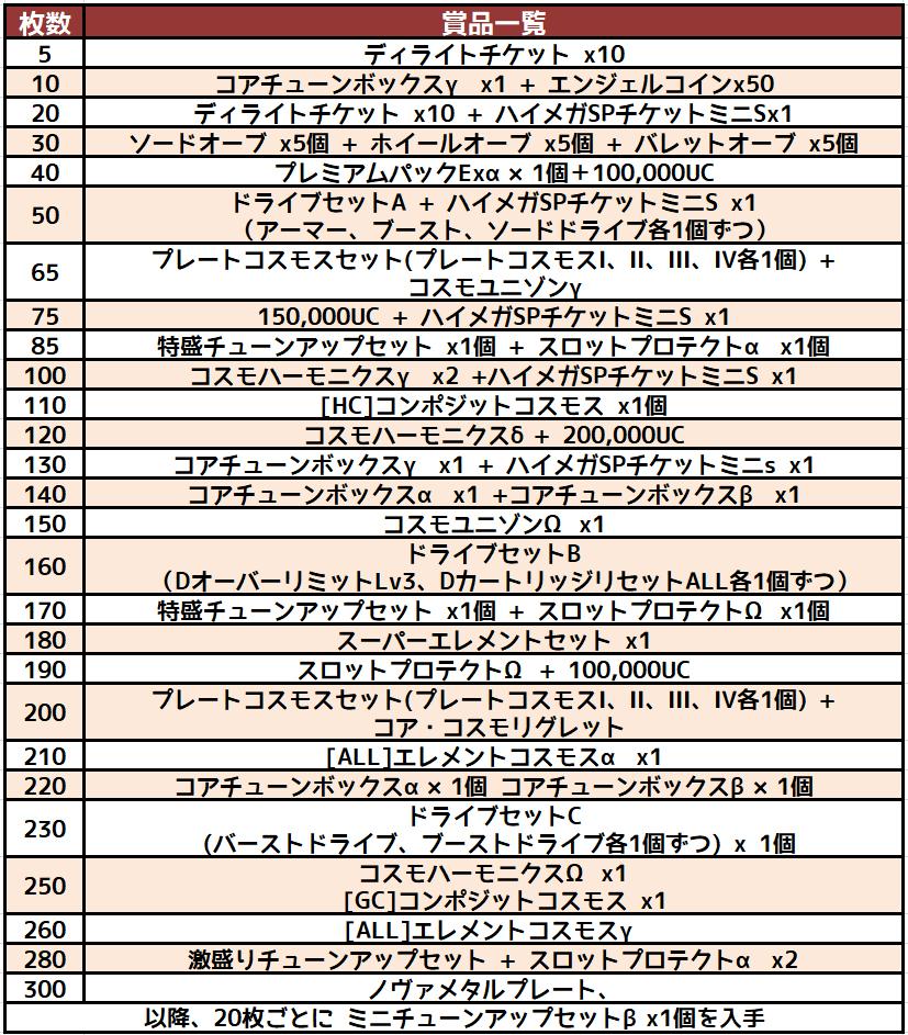 28/12/2017 new year update(updated) Battlecp_