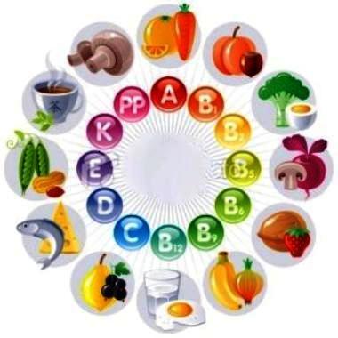 Vitamini i minerali Vitamini_stalna_1