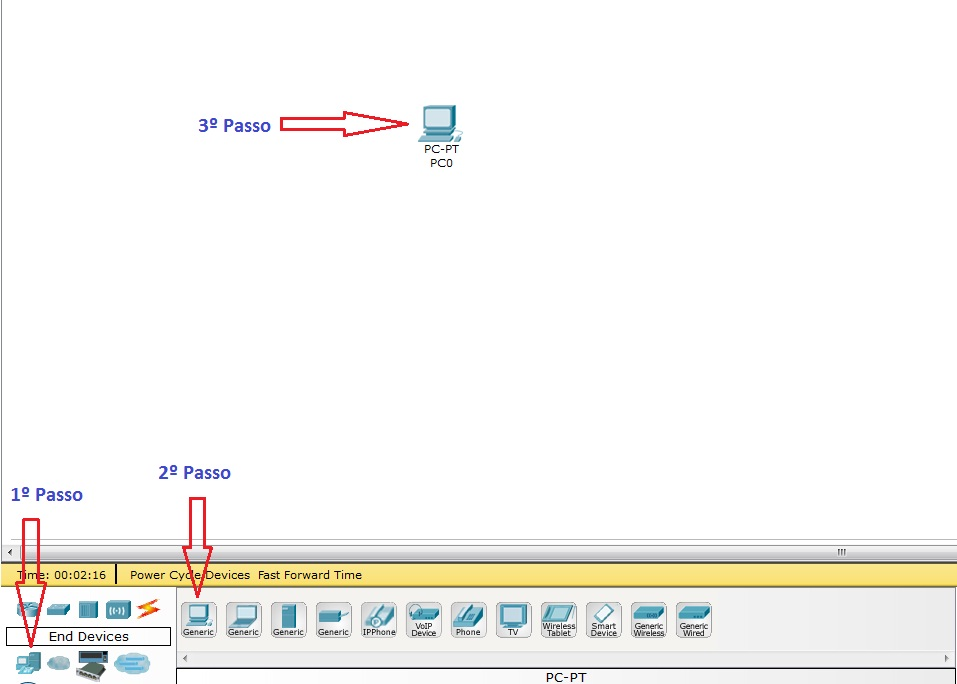 [Redes] Cisco Packet Tracer Fig_1.1