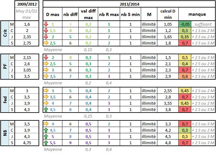 Infos saison 2013 2014 - Page 5 Broch_tech