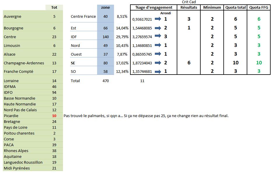 Championnat de France individuel 2015 à Pfastatt Crit%20cad