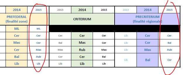 Infos saison 2014-2015 - Page 3 Engins_idf