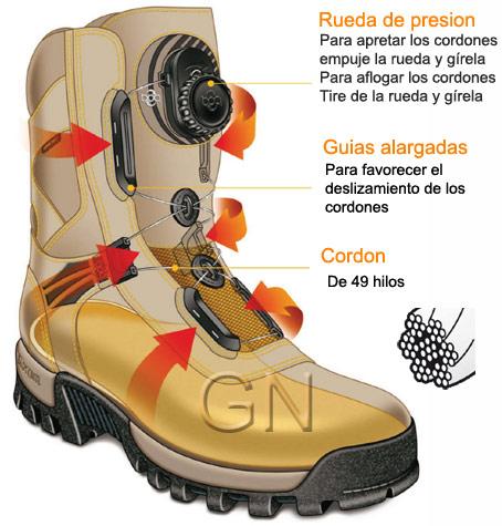 Sistema BOA. Sustituto de cordones en botas. SistemaBoa