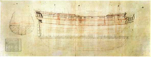 El navio de tres puentes en la Armada Fragata-de-Jorge-Juan