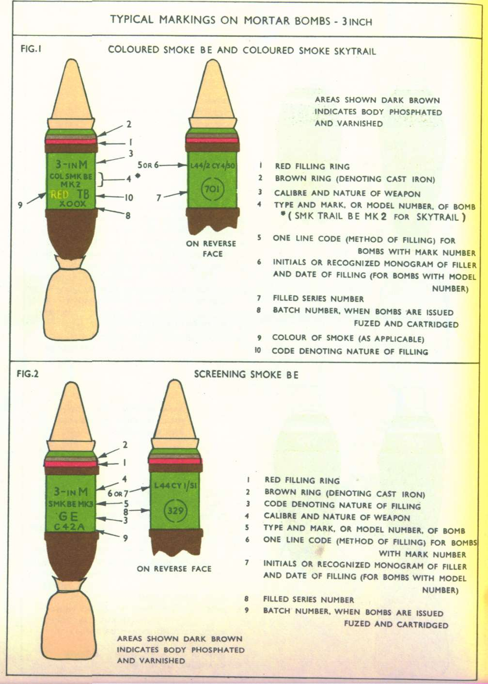 Typical Markings for 3in Mortar Tinch2