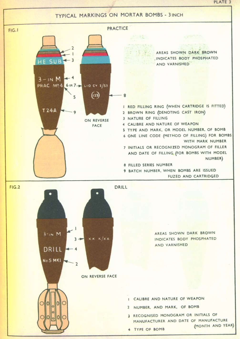 Typical Markings for 3in Mortar Tinch3